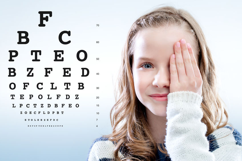 Optic Nerve Hypoplasia Visual Acuity Test Fedorov Restore Vision Clinic